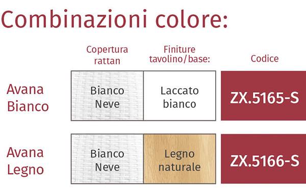 Copertura_Codice_Avana