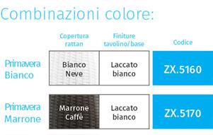 Copertura_Codice_Primavera