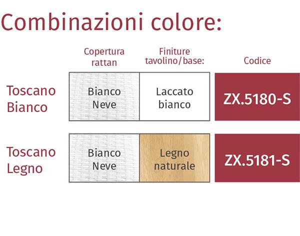 Copertura_Codice_Toscano
